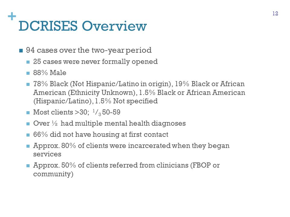 + DCRISES Overview 94 cases over the two-year period 25 cases were never formally opened 88% Male 78% Black (Not Hispanic/Latino in origin), 19% Black or African American (Ethnicity Unknown), 1.5% Black or African American (Hispanic/Latino), 1.5% Not specified Most clients >30; 1 / 3 50-59 Over ½ had multiple mental health diagnoses 66% did not have housing at first contact Approx.