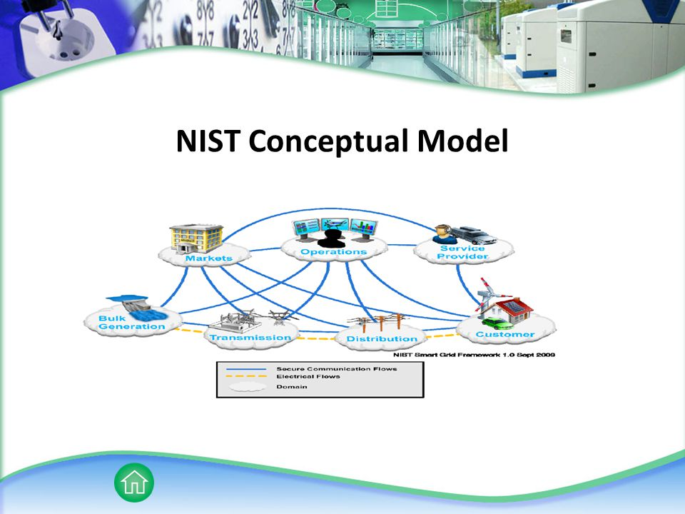 NIST Conceptual Model