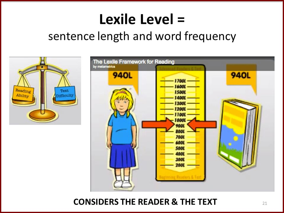 Lexile Level = sentence length and word frequency 21 CONSIDERS THE READER & THE TEXT