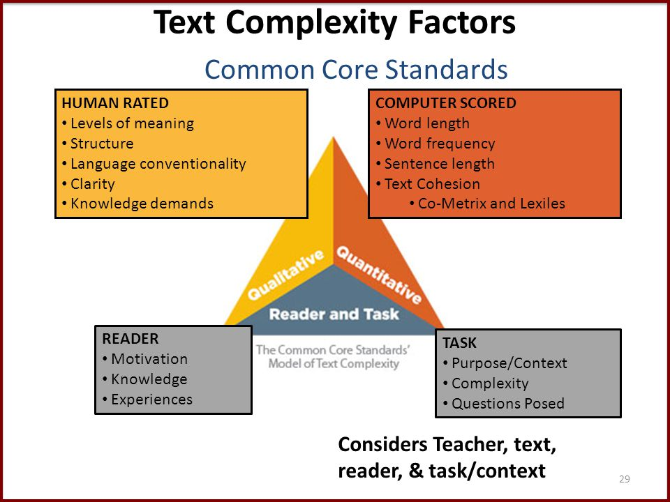 Text Complexity Factors 29 HUMAN RATED Levels of meaning Structure Language conventionality Clarity Knowledge demands COMPUTER SCORED Word length Word frequency Sentence length Text Cohesion Co-Metrix and Lexiles READER Motivation Knowledge Experiences TASK Purpose/Context Complexity Questions Posed Common Core Standards Considers Teacher, text, reader, & task/context