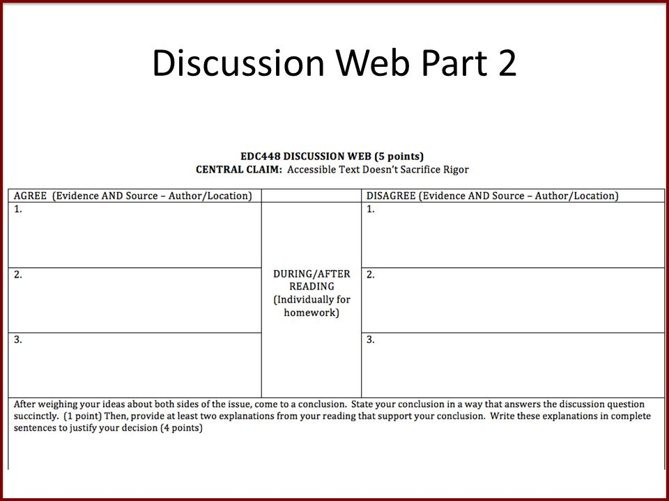 Discussion Web Part 2