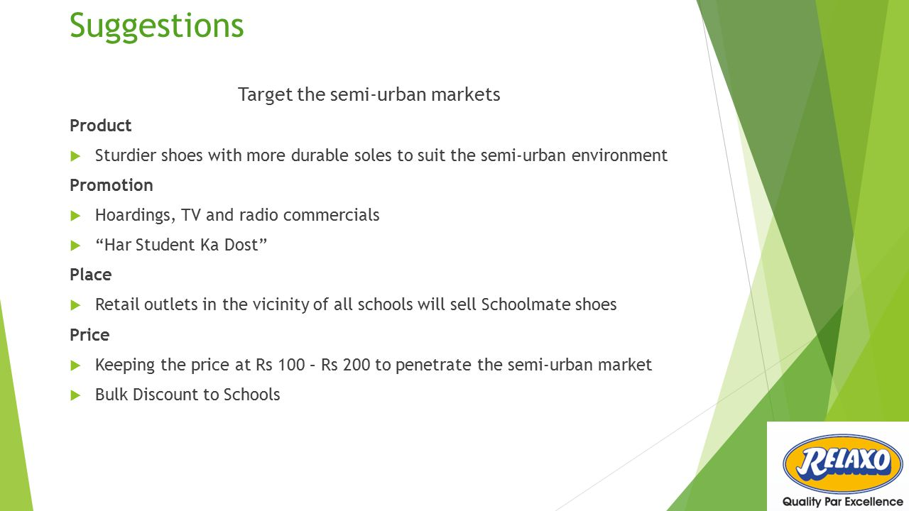Suggestions Target the semi-urban markets Product  Sturdier shoes with more durable soles to suit the semi-urban environment Promotion  Hoardings, TV and radio commercials  Har Student Ka Dost Place  Retail outlets in the vicinity of all schools will sell Schoolmate shoes Price  Keeping the price at Rs 100 – Rs 200 to penetrate the semi-urban market  Bulk Discount to Schools