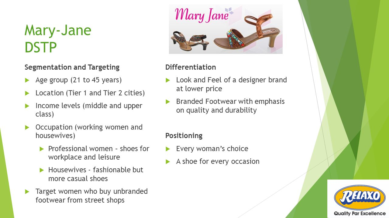 Mary-Jane DSTP Segmentation and Targeting  Age group (21 to 45 years)  Location (Tier 1 and Tier 2 cities)  Income levels (middle and upper class)  Occupation (working women and housewives)  Professional women – shoes for workplace and leisure  Housewives - fashionable but more casual shoes  Target women who buy unbranded footwear from street shops Differentiation  Look and Feel of a designer brand at lower price  Branded Footwear with emphasis on quality and durability Positioning  Every woman's choice  A shoe for every occasion