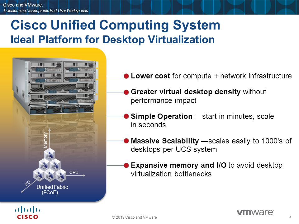 7 © 2013 Cisco and VMware Cisco and VMware: Transforming Desktops into End-User Workspaces Targeting the Server Platform for View competitors Cisco UCS Why is Cisco UCS Better for View than competing platforms.