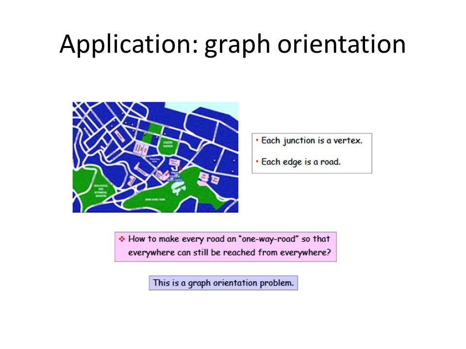 Application: graph orientation
