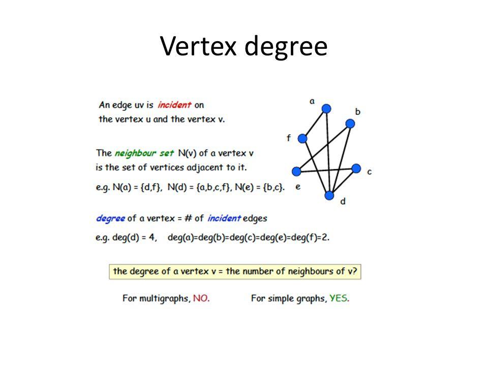 Vertex degree