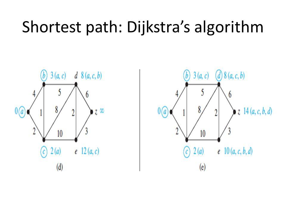 Shortest path: Dijkstra's algorithm