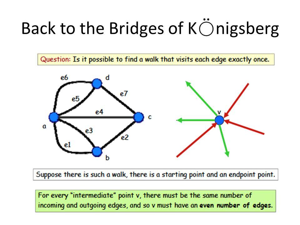 Back to the Bridges of K ⍥ nigsberg