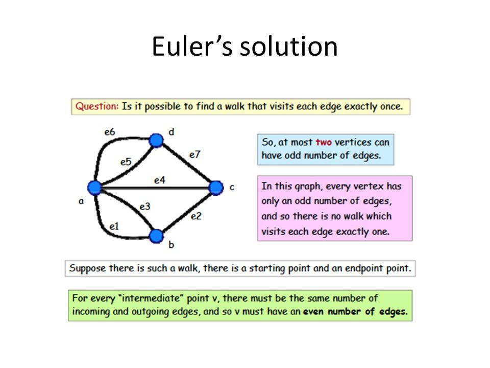 Euler's solution
