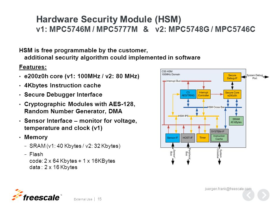 TM External Use 15 Hardware Security Module (HSM) v1: MPC5746M / MPC5777M & v2: MPC5748G / MPC5746C HSM is free programmable by the customer, additional security algorithm could implemented in software Features: e200z0h core (v1: 100MHz / v2: 80 MHz) 4Kbytes Instruction cache Secure Debugger Interface Cryptographic Modules with AES-128, Random Number Generator, DMA Sensor Interface – monitor for voltage, temperature and clock (v1) Memory − SRAM (v1: 40 Kbytes / v2: 32 Kbytes) − Flash code: 2 x 64 Kbytes + 1 x 16KBytes data : 2 x 16 Kbytes juergen.frank@freescale.com