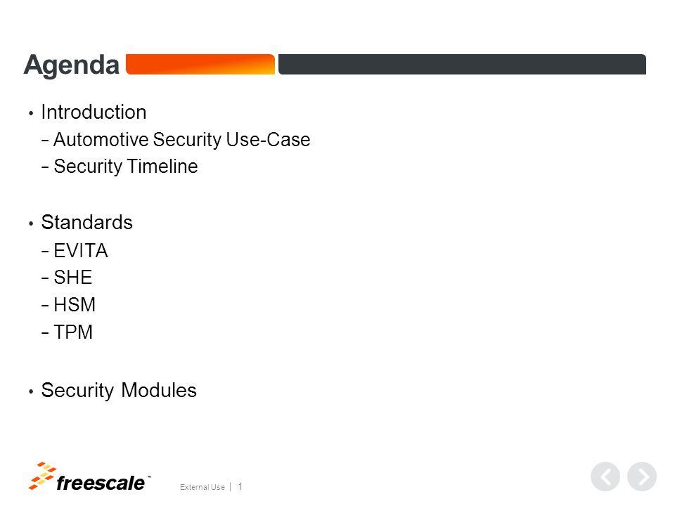 TM External Use 1 Agenda Introduction − Automotive Security Use-Case − Security Timeline Standards − EVITA − SHE − HSM − TPM Security Modules