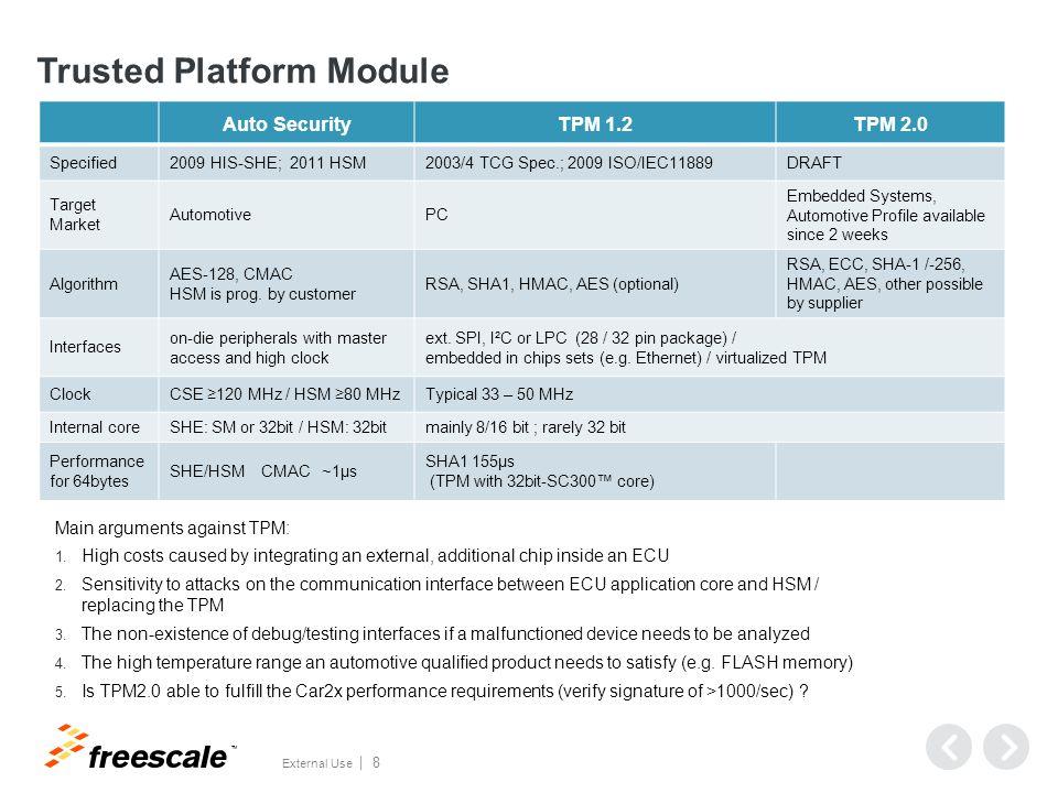 TM External Use 8 Trusted Platform Module Main arguments against TPM: 1.