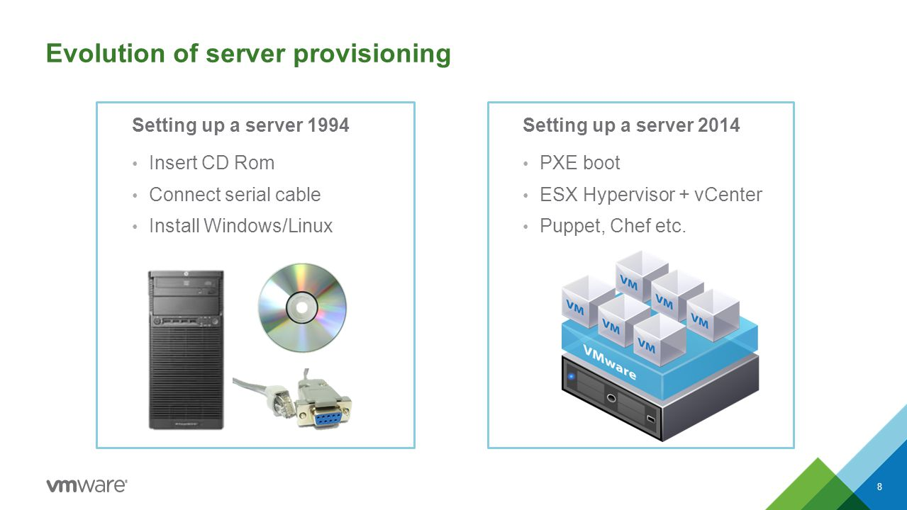 Evolution of server provisioning Setting up a server 1994 Insert CD Rom Connect serial cable Install Windows/Linux Setting up a server 2014 PXE boot ESX Hypervisor + vCenter Puppet, Chef etc.