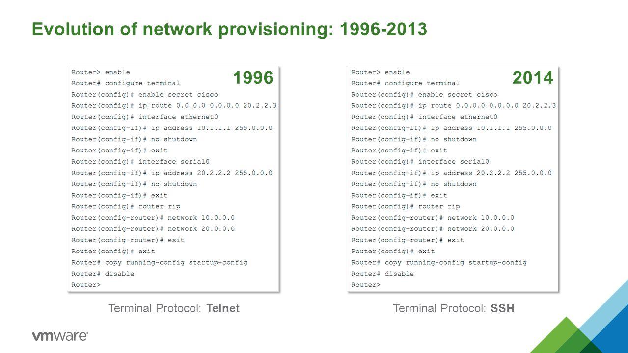 Evolution of network provisioning: 1996-2013 Terminal Protocol: TelnetTerminal Protocol: SSH 19962014