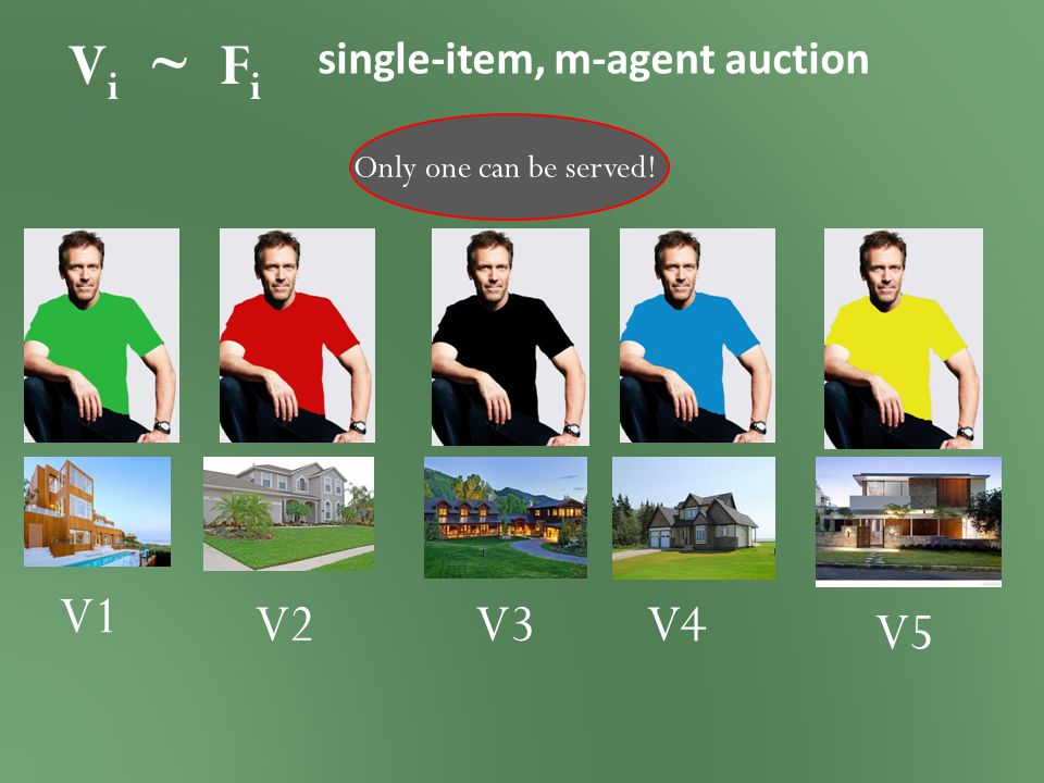 single-item, m-agent auction V1 V4V3 V5 V2 V i ~ F i Only one can be served!