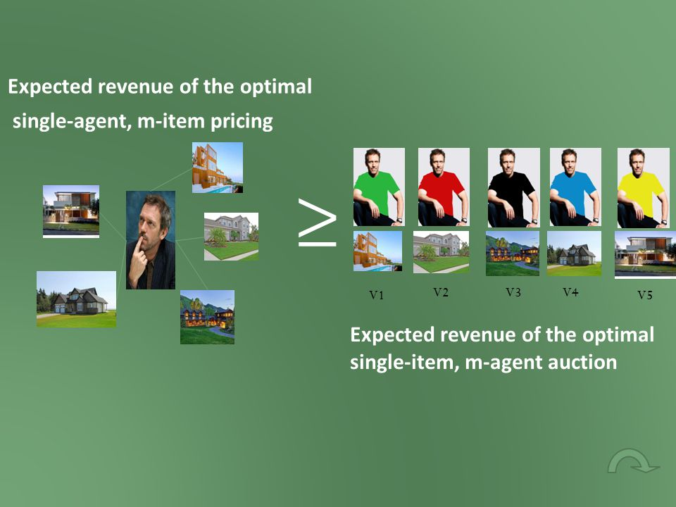 Expected revenue of the optimal single-item, m-agent auction V1 V4V3 V5 V2 Expected revenue of the optimal single-agent, m-item pricing ≥