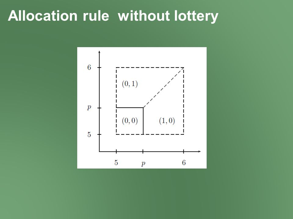 Allocation rule without lottery