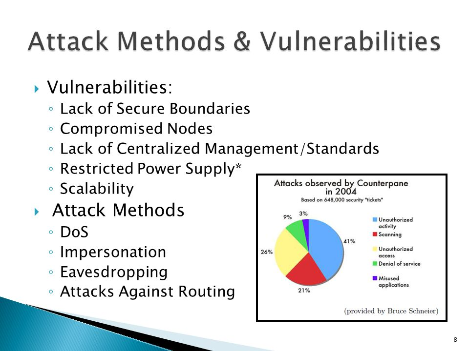  Vulnerabilities: ◦ Lack of Secure Boundaries ◦ Compromised Nodes ◦ Lack of Centralized Management/Standards ◦ Restricted Power Supply* ◦ Scalability  Attack Methods ◦ DoS ◦ Impersonation ◦ Eavesdropping ◦ Attacks Against Routing 8
