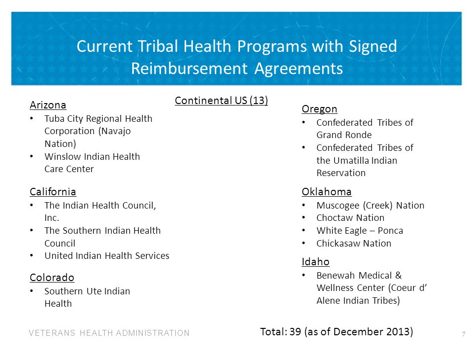 VETERANS HEALTH ADMINISTRATION Current Tribal Health Programs with Signed Reimbursement Agreements 7 Oklahoma Muscogee (Creek) Nation Choctaw Nation White Eagle – Ponca Chickasaw Nation Arizona Tuba City Regional Health Corporation (Navajo Nation) Winslow Indian Health Care Center Oregon Confederated Tribes of Grand Ronde Confederated Tribes of the Umatilla Indian Reservation Idaho Benewah Medical & Wellness Center (Coeur d' Alene Indian Tribes) California The Indian Health Council, Inc.