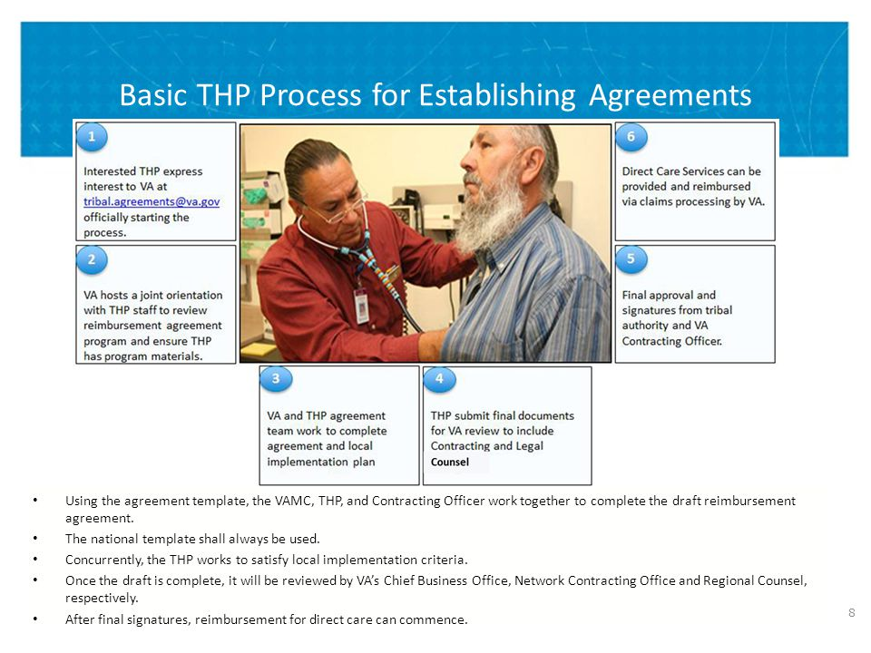 VETERANS HEALTH ADMINISTRATION Basic THP Process for Establishing Agreements 8 Using the agreement template, the VAMC, THP, and Contracting Officer work together to complete the draft reimbursement agreement.
