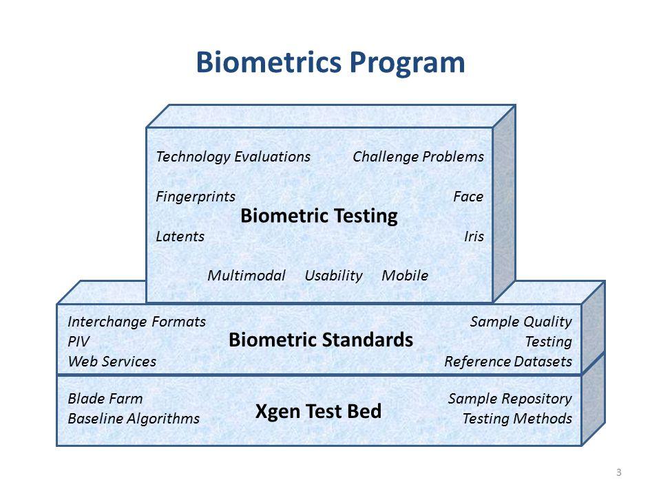 Biometrics Evaluations at NIST biometrics.nist.gov/evaluations Fingerprint Vendor Technology 2003 (fpvte@nist.gov) Proprietary Fingerprint Templates (pft@nist.gov) Face Recognition Vendor Technology (frvt@nist.gov) Ongoing MINEX (minex@nist.gov) Face Recognition Grand Challenge (frgc@nist.gov) Iris Challenge Evaluation (ice@nist.gov) Face Recognition Vendor Technology (frvt2006@nist.gov) Biometric Usability Iris Challenge (ice@nist.gov) 2002 Latent Fingerprint Technology (ELFT) (latent@nist.gov) MINEX II (Match on Card, minexII@nist.gov) Multiple Biometric Grand Challenge (mbgc@nist.gov) Slap Fingerprint Segmentation (slapseg@nist.gov) Minutiae Exchange (minex@nist.gov) 2004200620032005200720092008 Iris Exchange (irex@nist.gov) Slap Fingerprint Segmentation II (slapseg@nist.gov) ELFT-Extended Feature Sets (latent-efs@nist.gov) Multiple Biometric Evaluation (mbe2009@nist.gov) 2010 Iris Quality Calibration and Evaluation IQCE (irexII@nist.gov) MBE-Still Face PFTII (pft@nist.gov) 2011 Iris Exchange III (irex@nist.gov) NIST Fingerprint Image Quality NFIQ2 (nfiq2@nist.gov) 2012 Fingerprint Vendor Technology 2012 (fpvte@nist.gov) Face Recognition Vendor Technology 2012 (frvt@nist.gov) Iris Exchange IV (irex@nist.gov)