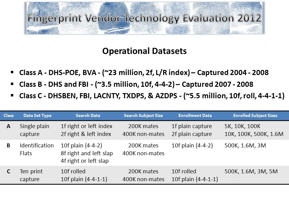 Operational Datasets  Class A - DHS-POE, BVA - (~23 million, 2f, L/R index) – Captured 2004 - 2008  Class B - DHS and FBI - (~3.5 million, 10f, 4-4-