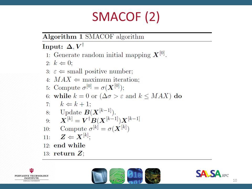 SMACOF (2) 10