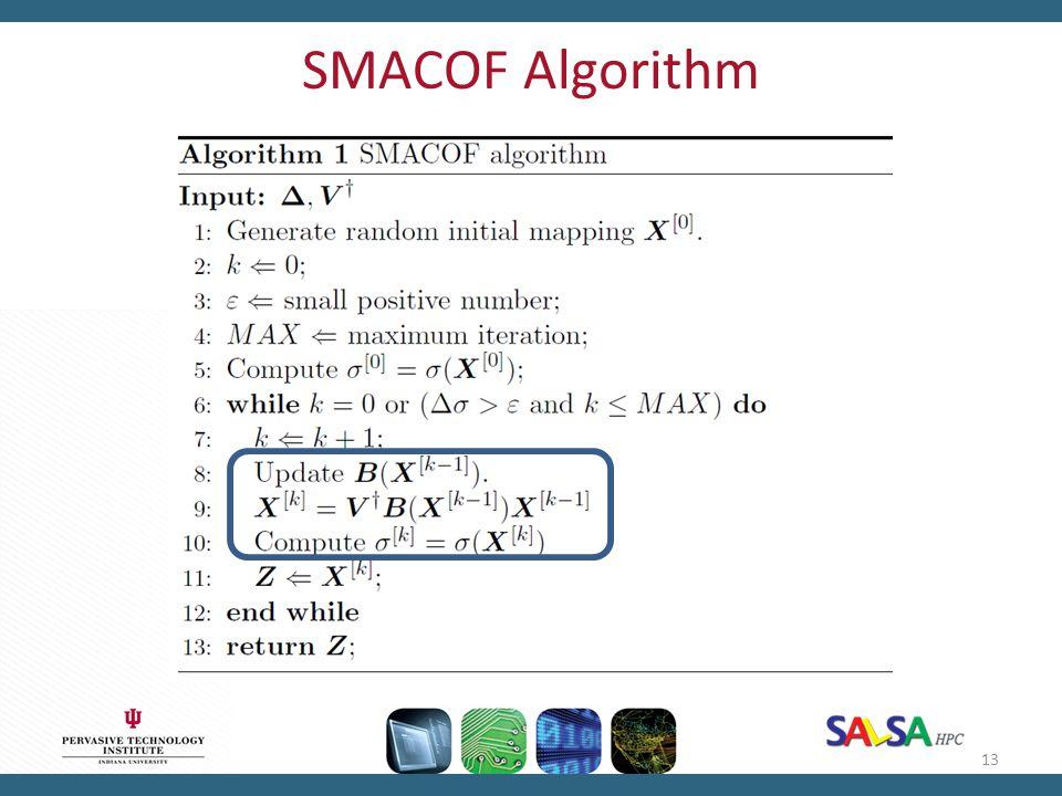 SMACOF Algorithm 13