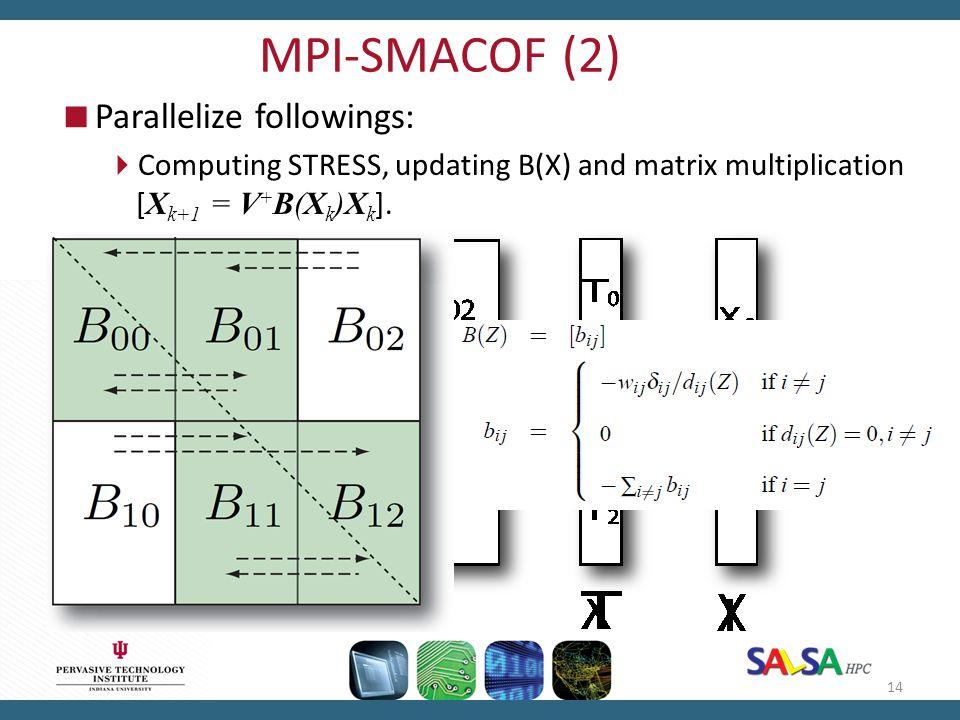 MPI-SMACOF (2)  Parallelize followings:  Computing STRESS, updating B(X) and matrix multiplication [ X k+1 = V + B(X k )X k ]. 14