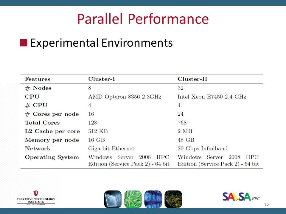 Parallel Performance  Experimental Environments 15