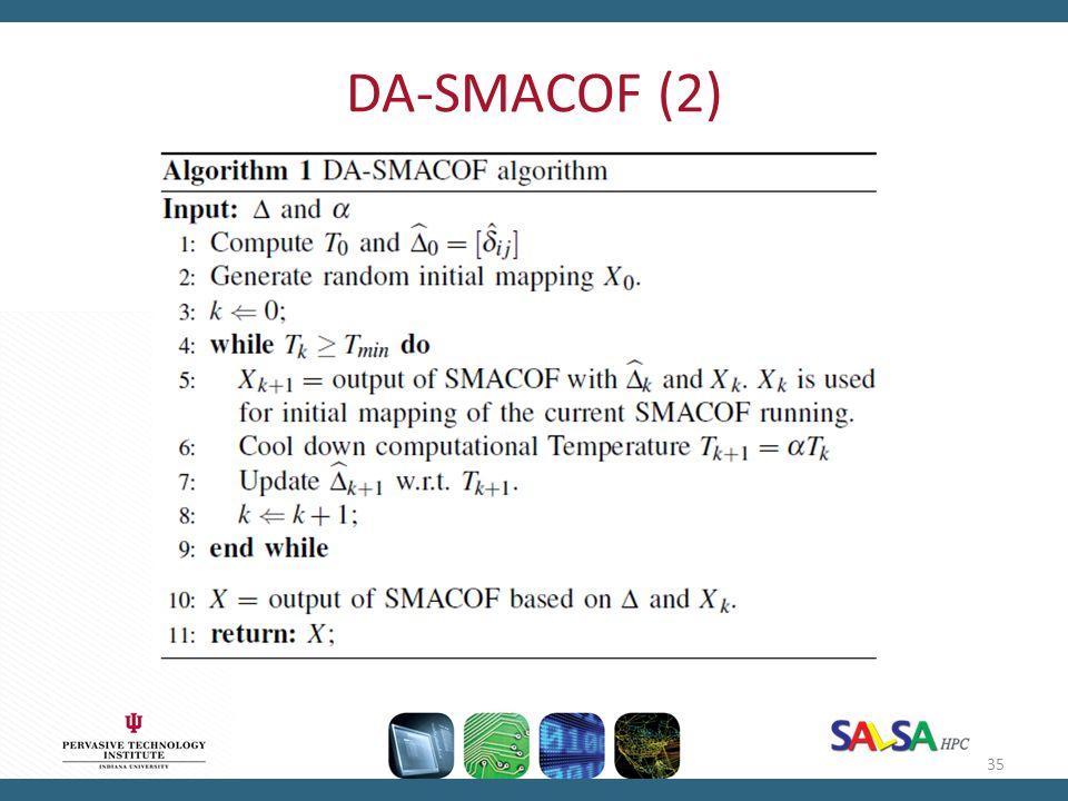 DA-SMACOF (2) 35