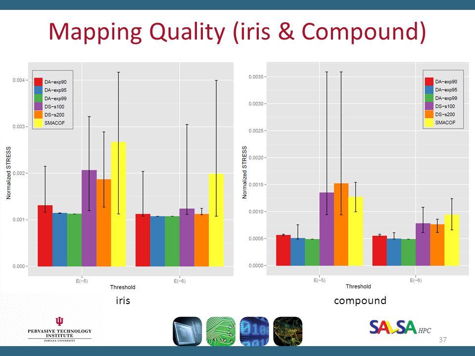 Mapping Quality (iris & Compound) 37 iriscompound