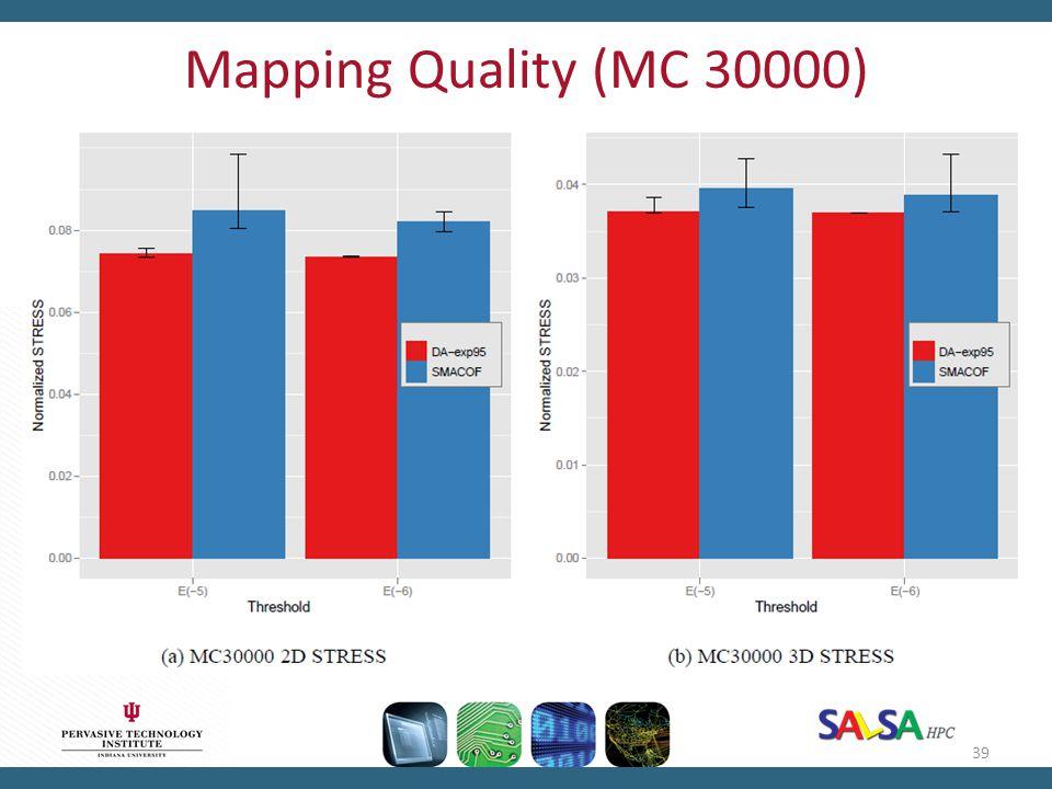 Mapping Quality (MC 30000) 39