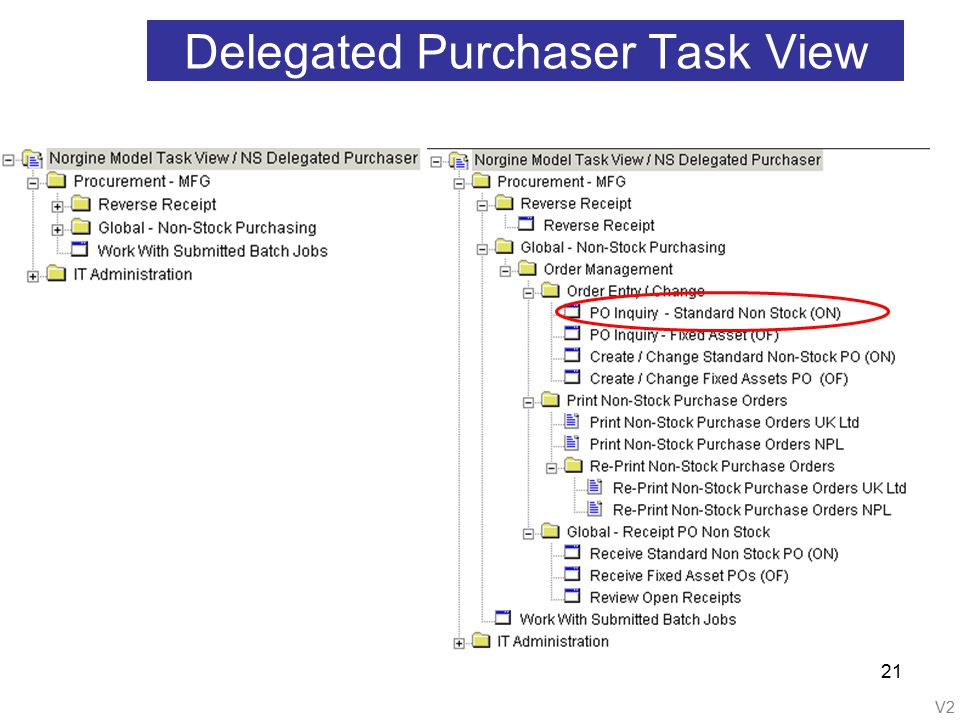 V2 21 Delegated Purchaser Task View