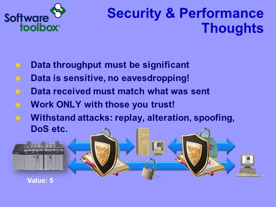 Security & Performance Thoughts  Data throughput must be significant  Data is sensitive, no eavesdropping.