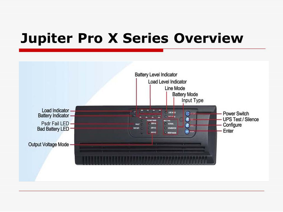Jupiter Pro X Series Overview