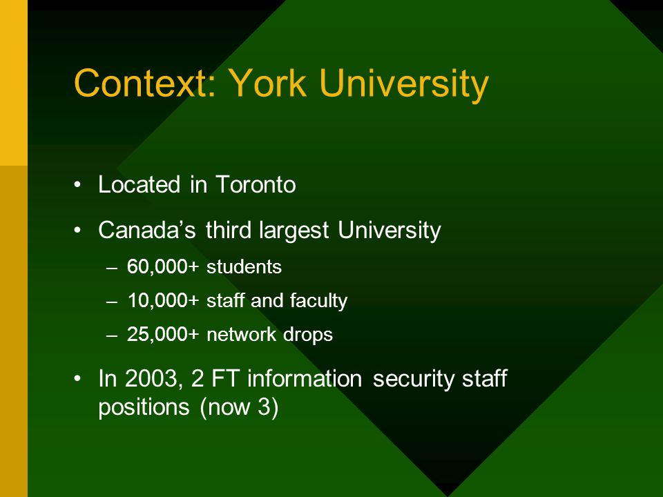 Context: York University Located in Toronto Canada's third largest University –60,000+ students –10,000+ staff and faculty –25,000+ network drops In 2003, 2 FT information security staff positions (now 3)