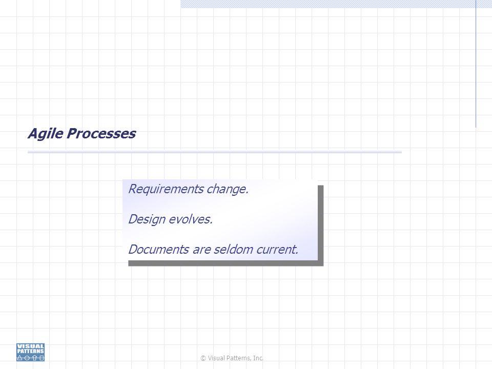© Visual Patterns, Inc.Agile Processes Requirements change.