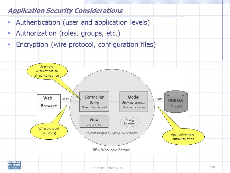 © Visual Patterns, Inc. 110 Application Security Considerations Authentication (user and application levels) Authorization (roles, groups, etc.) Encry