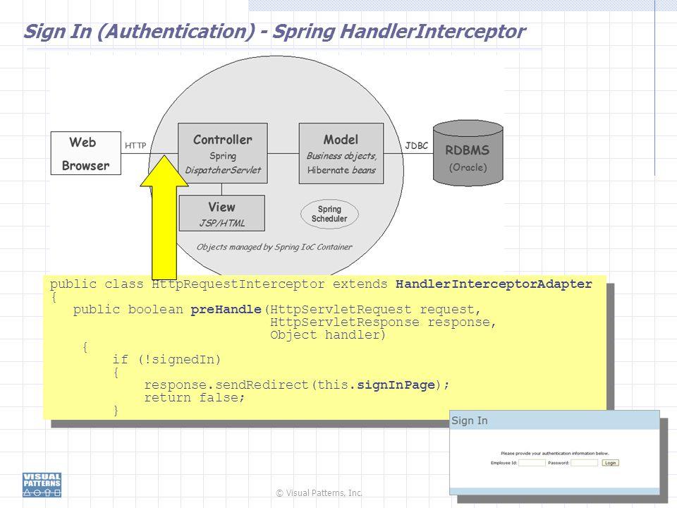 © Visual Patterns, Inc. 78 public class HttpRequestInterceptor extends HandlerInterceptorAdapter { public boolean preHandle(HttpServletRequest request