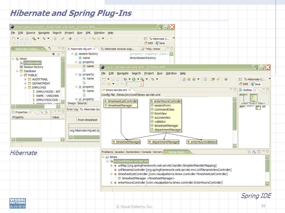 © Visual Patterns, Inc. 96 Hibernate and Spring Plug-Ins Hibernate Spring IDE