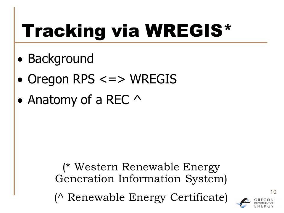 10 Tracking via WREGIS*  Background  Oregon RPS WREGIS  Anatomy of a REC ^ (* Western Renewable Energy Generation Information System) (^ Renewable Energy Certificate)