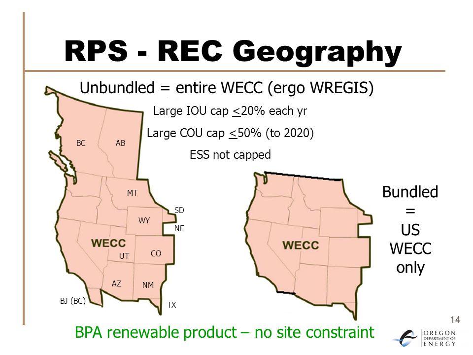 14 RPS - REC Geography Bundled = US WECC only Unbundled = entire WECC (ergo WREGIS) BPA renewable product – no site constraint Large IOU cap <20% each yr Large COU cap <50% (to 2020) ESS not capped NM CO WY MT AB AZ UT NE BC SD TX BJ (BC)