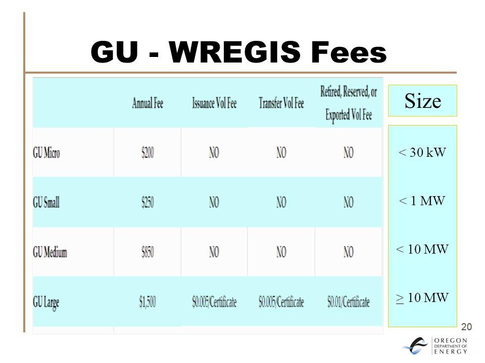 20 GU - WREGIS Fees < 30 kW < 1 MW < 10 MW > 10 MW Size