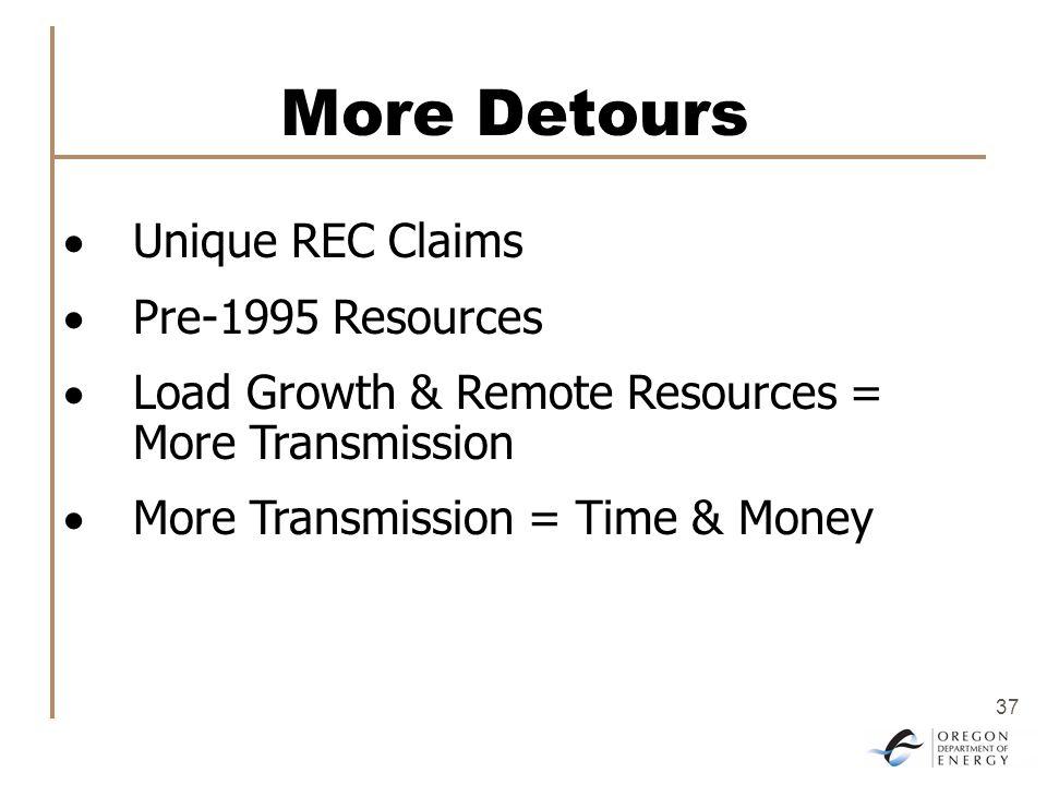37 More Detours  Unique REC Claims  Pre-1995 Resources  Load Growth & Remote Resources = More Transmission  More Transmission = Time & Money