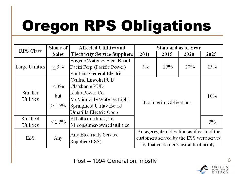 5 5 Oregon RPS Obligations Post – 1994 Generation, mostly
