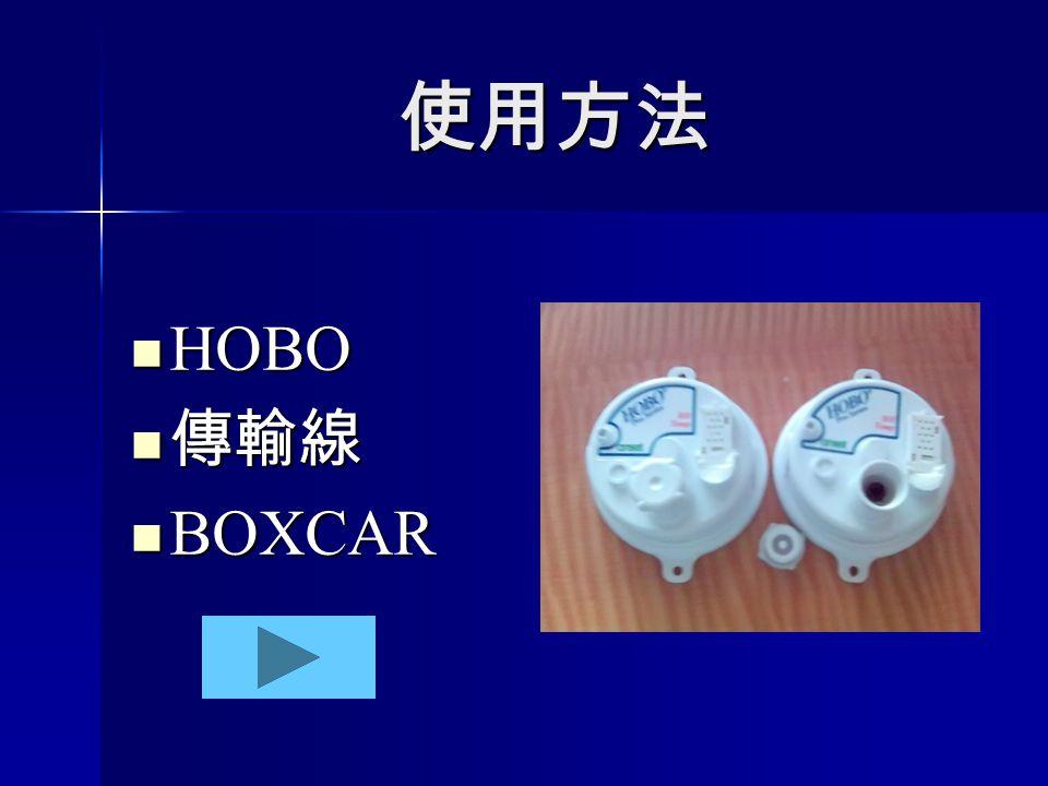 使用方法 HOBO HOBO 傳輸線 傳輸線 BOXCAR BOXCAR