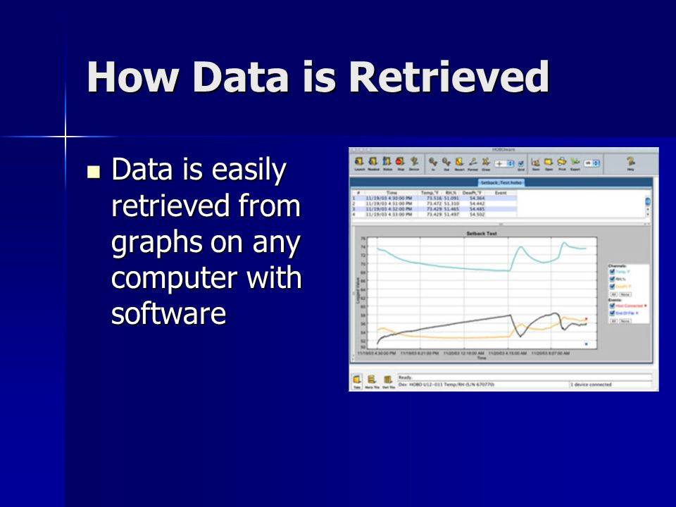 How Data is Retrieved Data is easily retrieved from graphs on any computer with software Data is easily retrieved from graphs on any computer with software