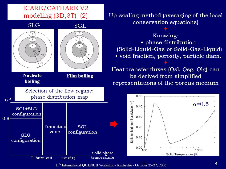 11 th International QUENCH Workshop - Karlsruhe - October 25-27, 2005 4 ICARE/CATHARE V2 modeling (3D,3T) (2) Up-scaling method (averaging of the local conservation equations)  Knowing: phase distribution (Solid-Liquid-Gas or Solid-Gas-Liquid) void fraction, porosity, particle diam.