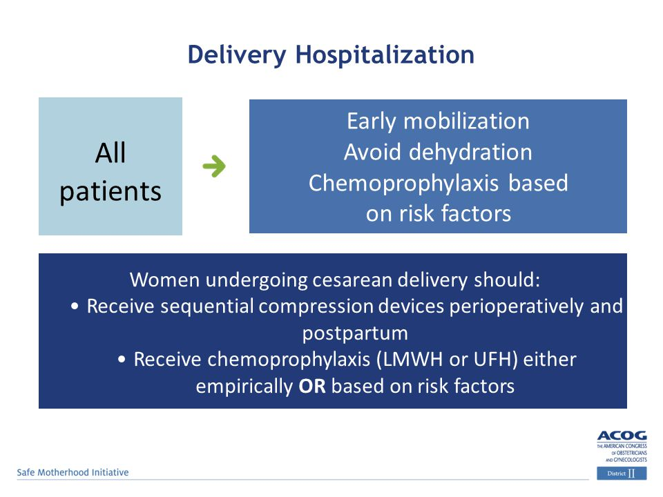 All patients Early mobilization Avoid dehydration Chemoprophylaxis based on risk factors Women undergoing cesarean delivery should: Receive sequential compression devices perioperatively and postpartum Receive chemoprophylaxis (LMWH or UFH) either empirically OR based on risk factors Delivery Hospitalization